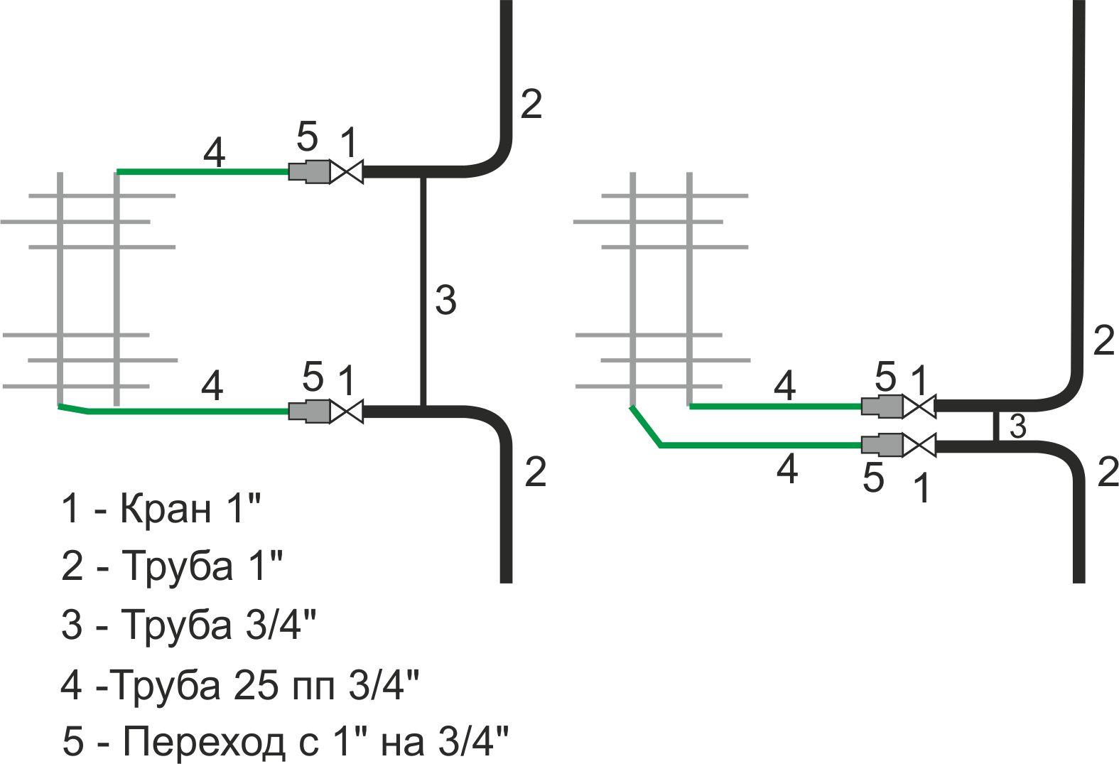 Схема подклюения полотенцесушителя