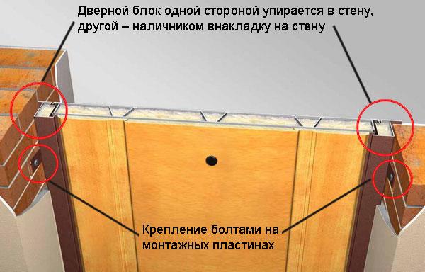 Один из методов монтажа двери