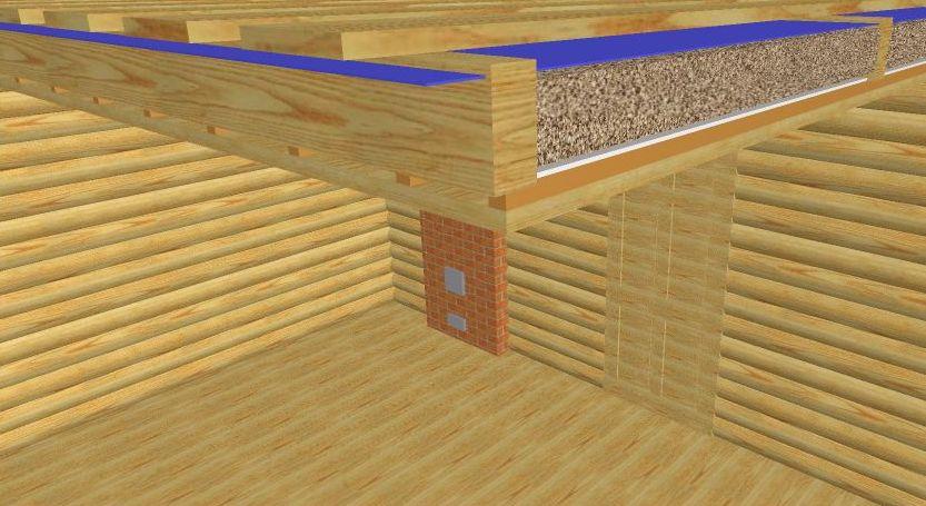 Как утеплить потолок снаружи в бане своими руками 12