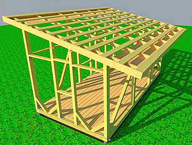 односкатная крыша - стропила
