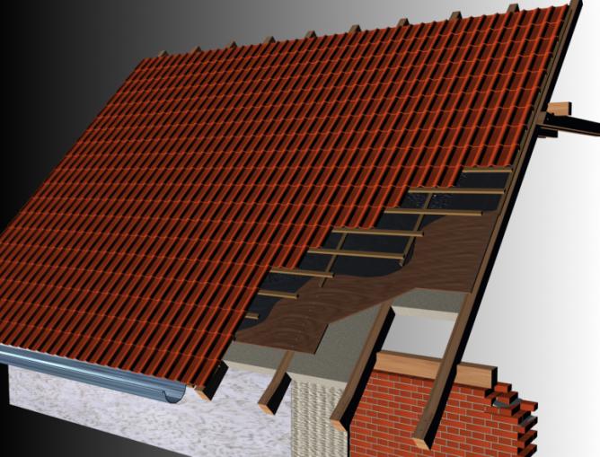 структура гаражной крыши